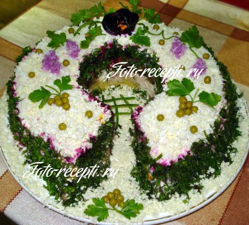 Пирог с сухофруктами рецепт кефире